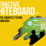 Interactive Whiteboard – Among the Smartest Future Class Room Idea