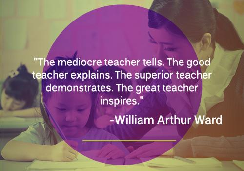 Teacher Quotes William Arthur Ward