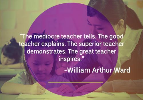 Teacher Quotes William Arthur Ward