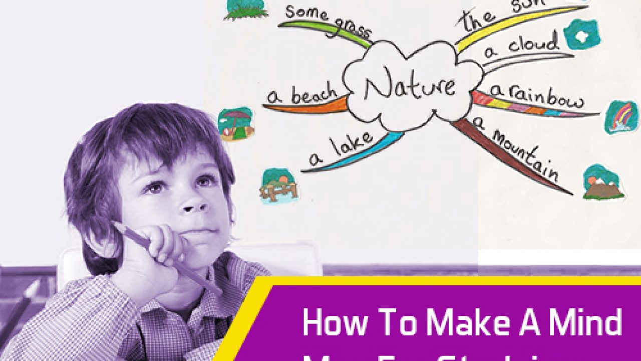 how to make mind maps How To Make A Mind Map For Studying Edsys how to make mind maps
