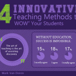 "4 Innovative Teaching Methods to ""WOW"" Your Students [Infographics]"