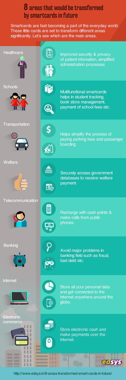 Amazing smartcard applications