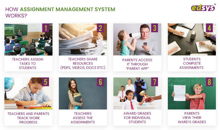 Do-you-know-how-assignment-and-project-management-system-works