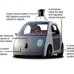 Google's Self Driving Cars – A Cool GPS Vehicle Tracking Application