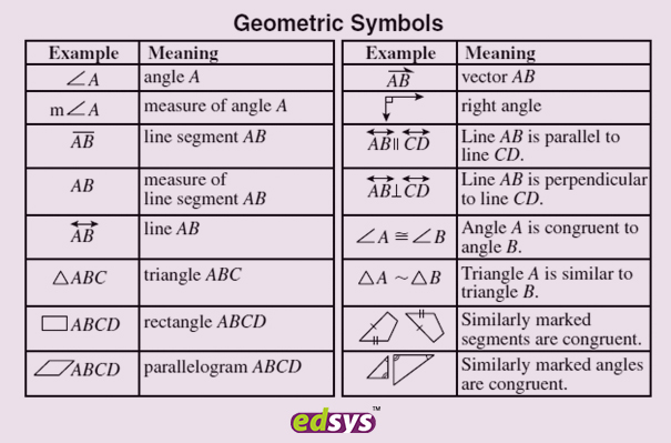 geometry mathematical symbols