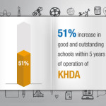 Lessons Every Country Should Learn From KHDA In Improving Private Education Sector