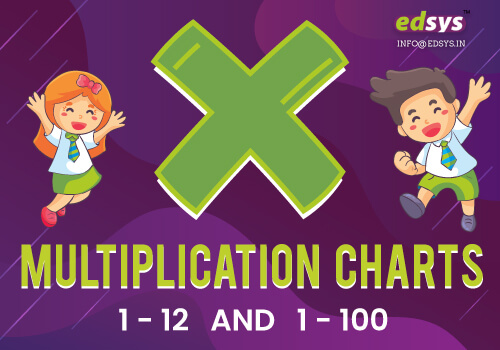 Multiplication-charts-1-12-&-1-100