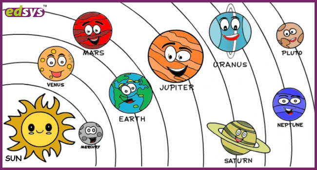 Solar System Images for Kids (Free Solar System Printables) (3)