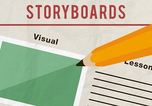 Storyboard-Best-Teaching Strategies in classroom