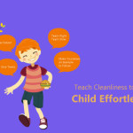 Teach Cleanliness to Your Child Effortlessly [Infographics]