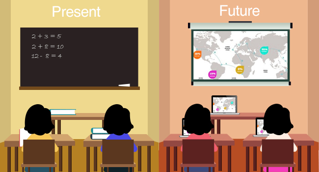 education past present and future Rational emotive education past, present, and future william knaus american international college springfield, massachusetts rational emotive education (ree) is a positive, preventive, interventionist psychological educational program.