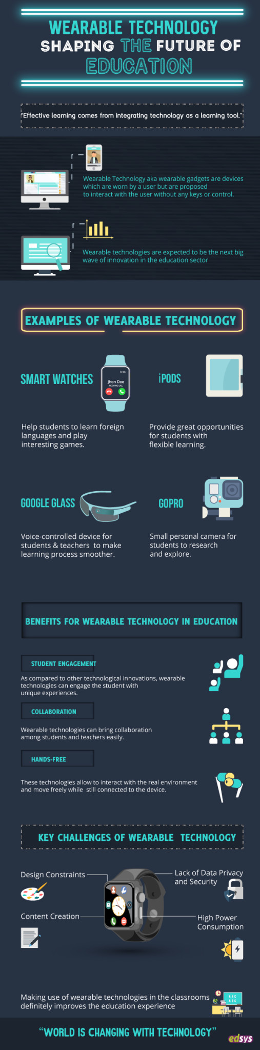 Wearable Technology- Shaping the Future of Education [Infographics]