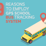 9 Reasons to Employ GPS School Bus Tracking System