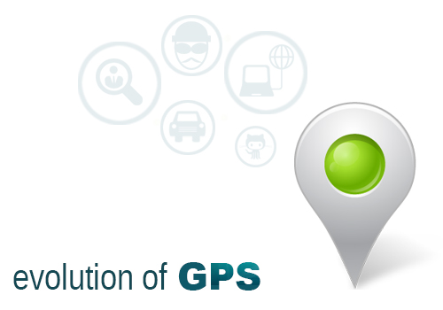 evolution-of-gps