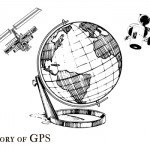 History of GPS