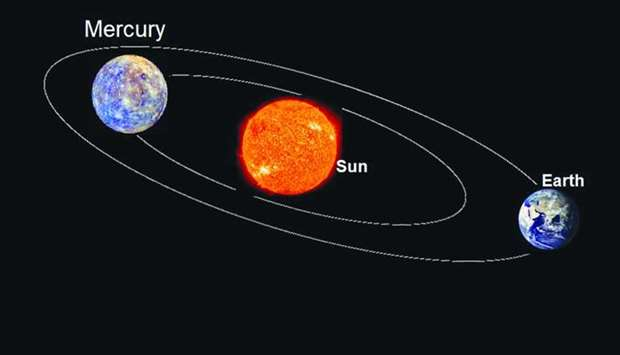 mercury planet facts