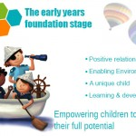 History of EYFS