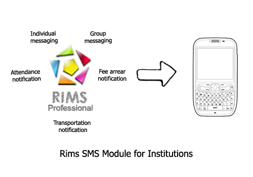 SMS alert system with RIMS keeps you updated