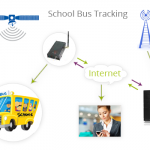 School Bus Tracking Management