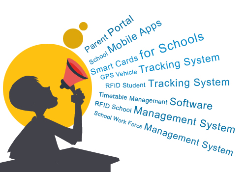 15 Characteristics of Highly Effective School Management Software