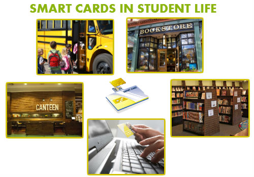 Smart cards to improve students life