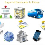 8 Areas that would be transformed by smart cards in future